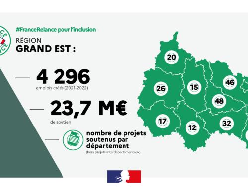 46 projets soutenu en Moselle dans le cadre de plan de relance